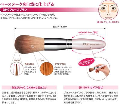 LÔNG CỌ DHC CHEEK BRUSH VÀ FACE BRUSH